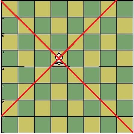 玩国际象棋