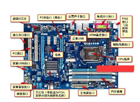 第六个原因:  就是主板的开机电路出现问题,处理方法:就是修理主板